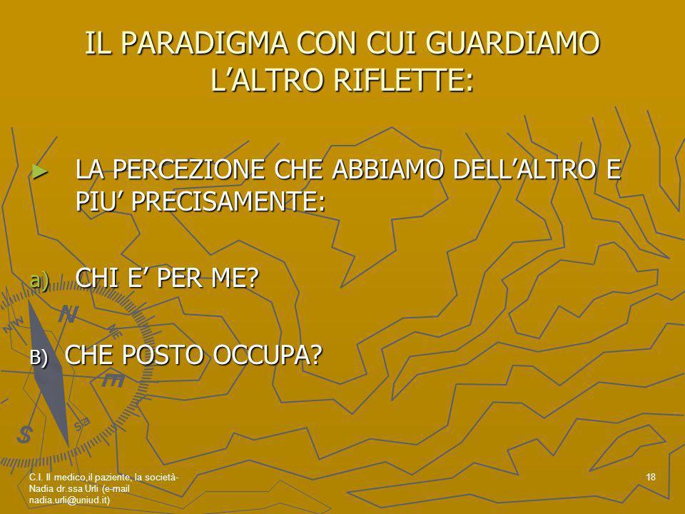 IL PARADIGMA CON CUI GUARDIAMO L'ALTRO RIFLETTE: