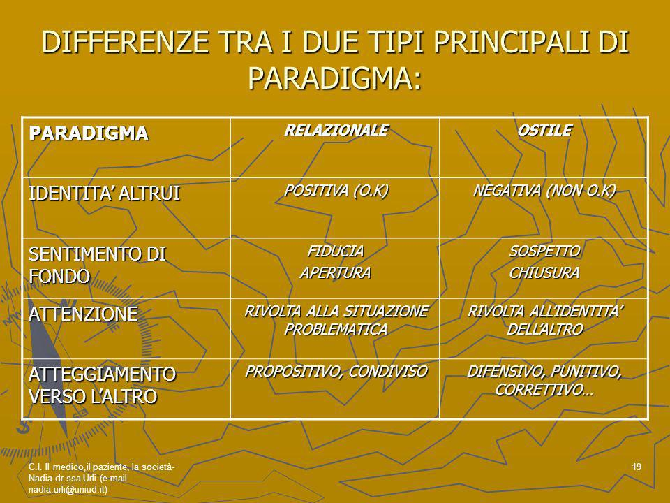 DIFFERENZE TRA I DUE TIPI PRINCIPALI DI PARADIGMA: