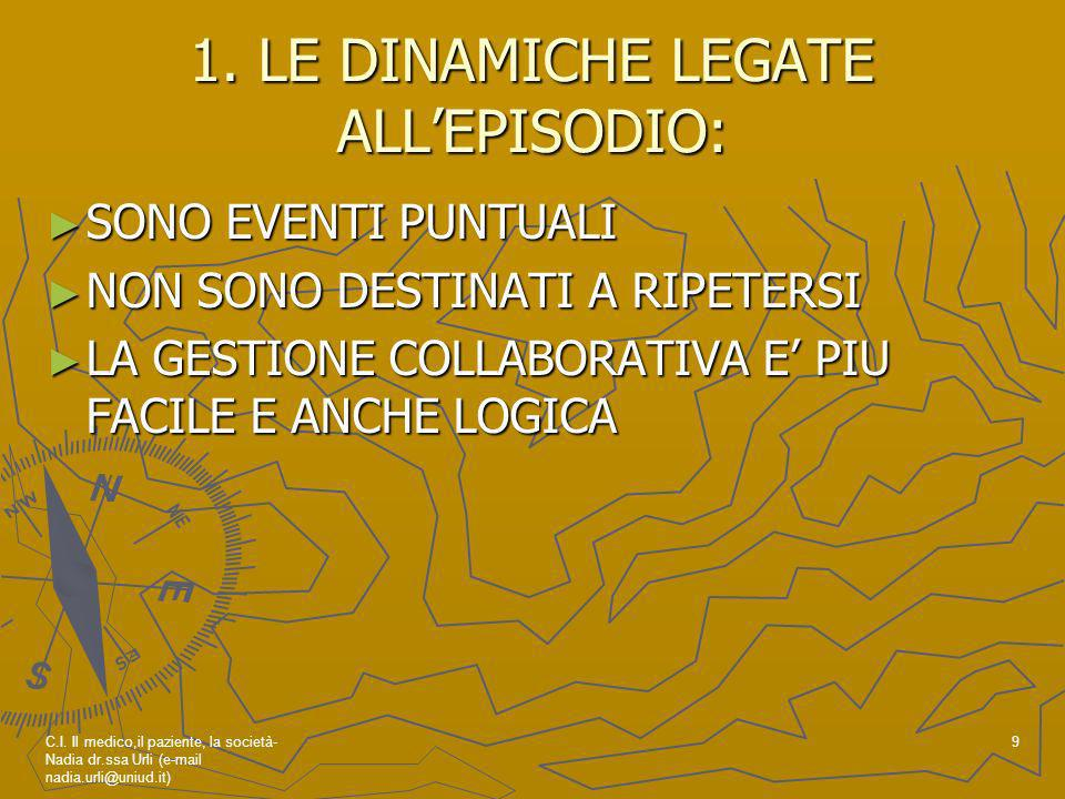1. LE DINAMICHE LEGATE ALL'EPISODIO: