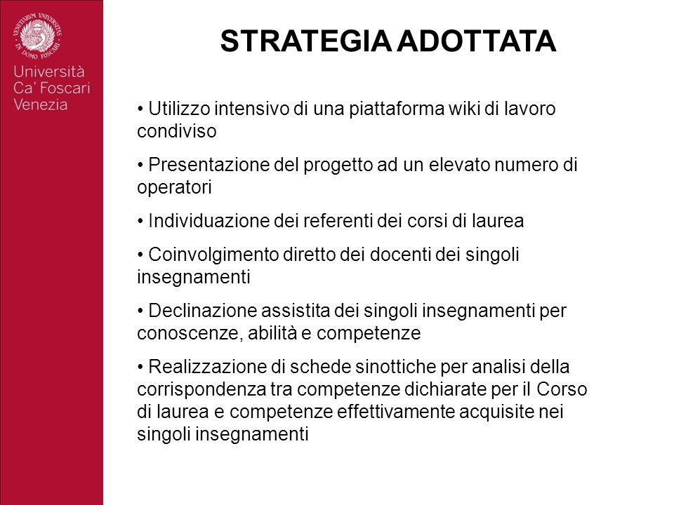 STRATEGIA ADOTTATA Utilizzo intensivo di una piattaforma wiki di lavoro condiviso. Presentazione del progetto ad un elevato numero di operatori.