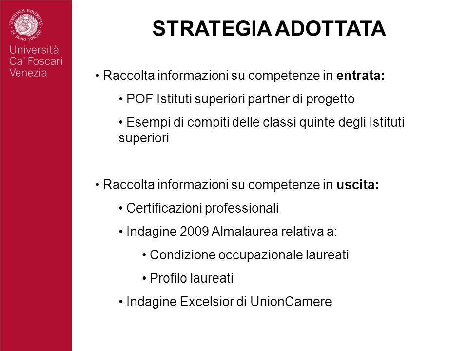 STRATEGIA ADOTTATA Raccolta informazioni su competenze in entrata: