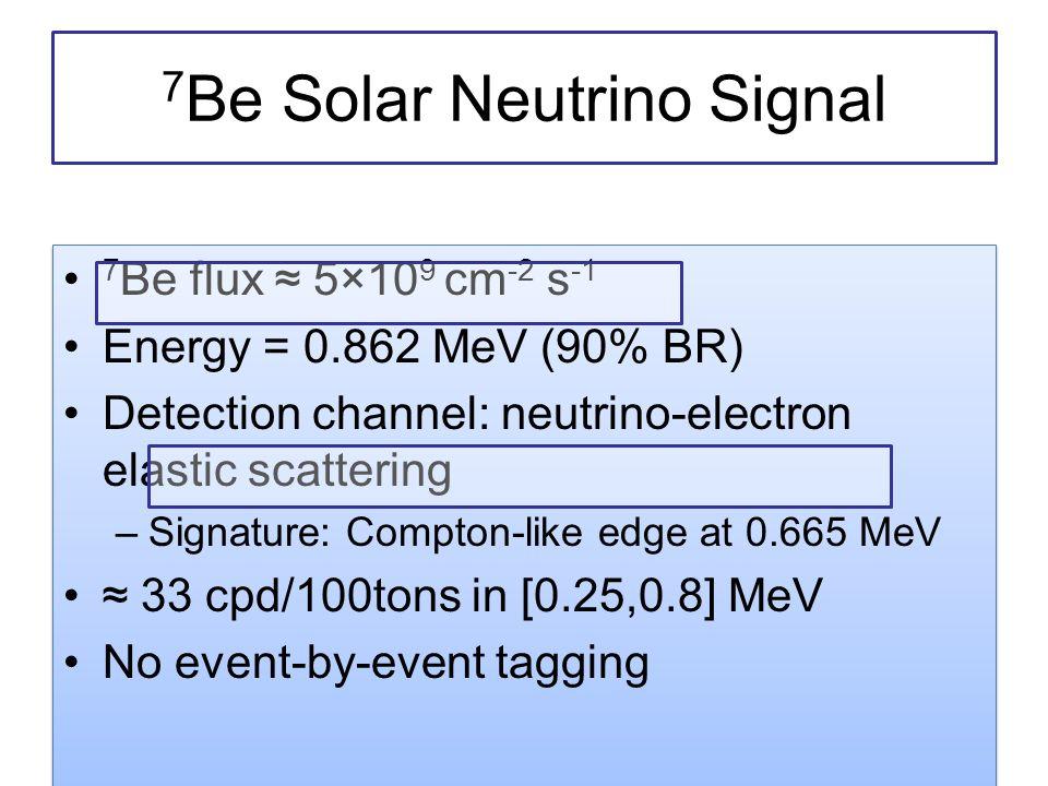 Borexino 7Be Solar Neutrino Signal