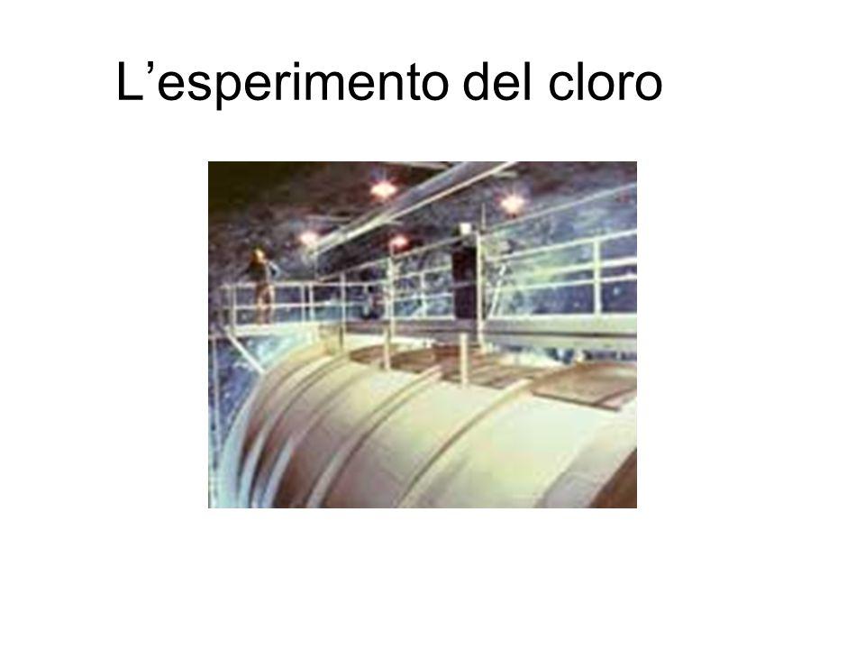 L'esperimento del cloro