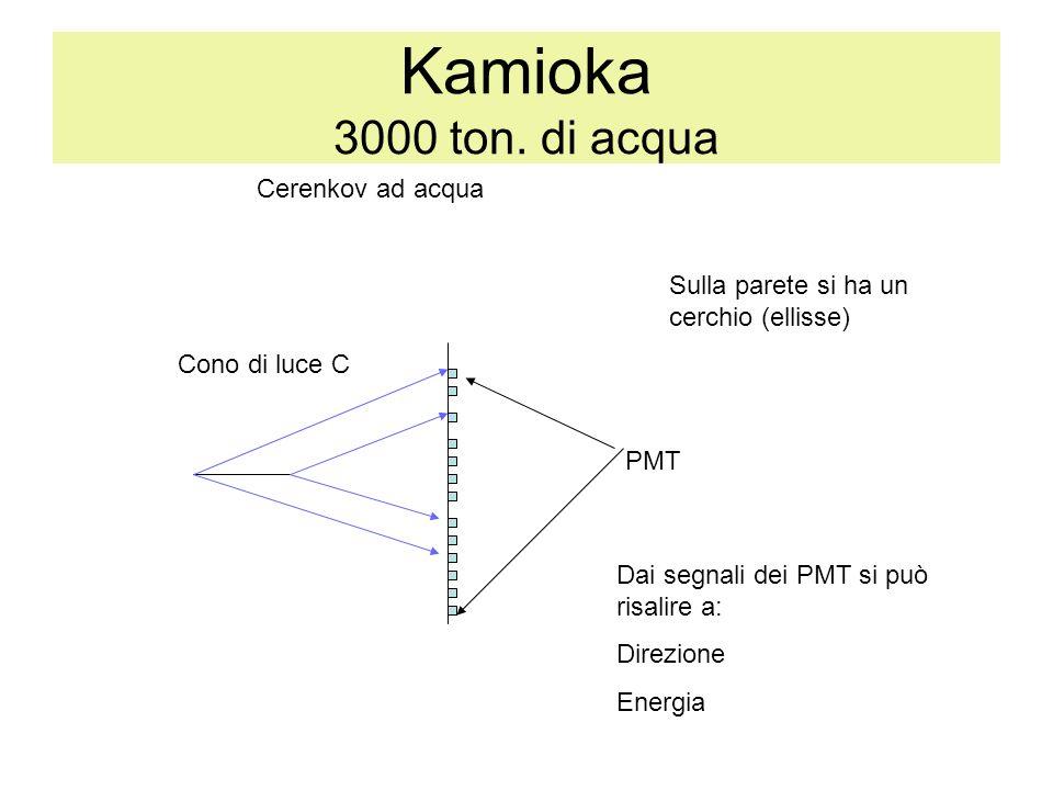 Kamioka 3000 ton. di acqua Cerenkov ad acqua