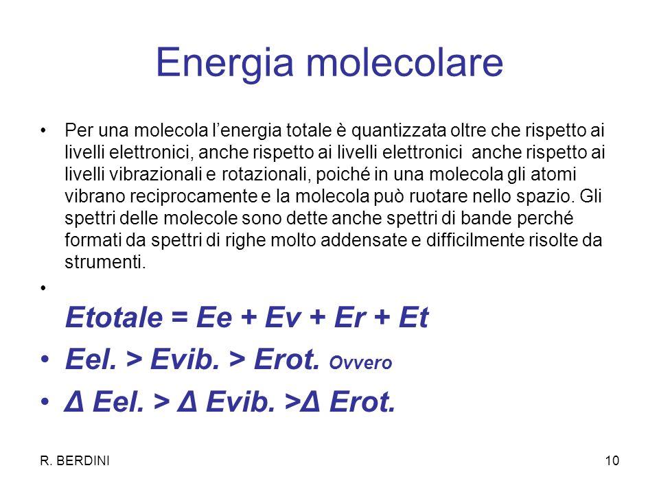 Energia molecolare Eel. > Evib. > Erot. Ovvero