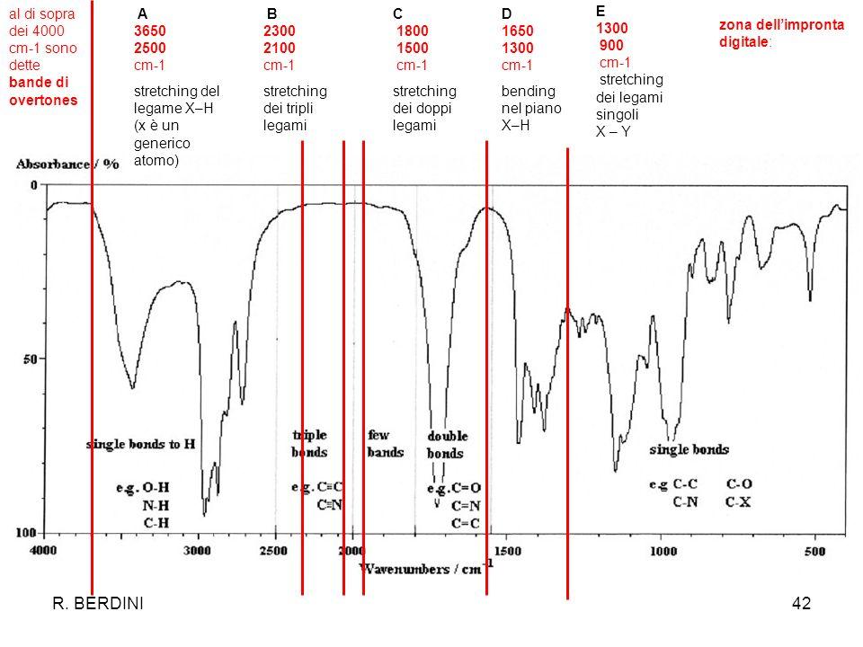 R. BERDINI al di sopra dei 4000 cm-1 sono dette bande di overtones