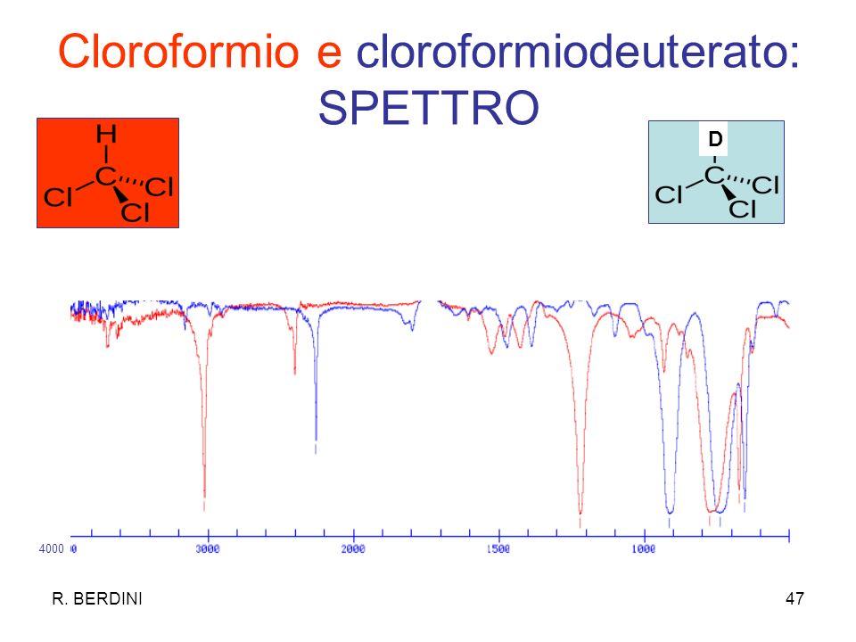 Cloroformio e cloroformiodeuterato: SPETTRO
