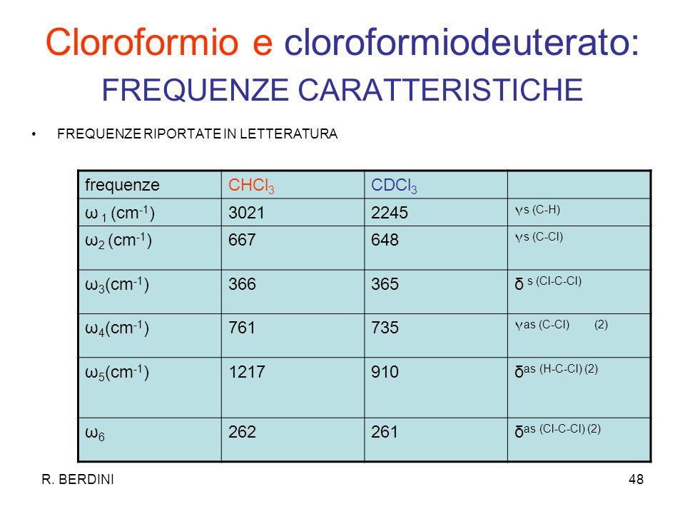 Cloroformio e cloroformiodeuterato: FREQUENZE CARATTERISTICHE