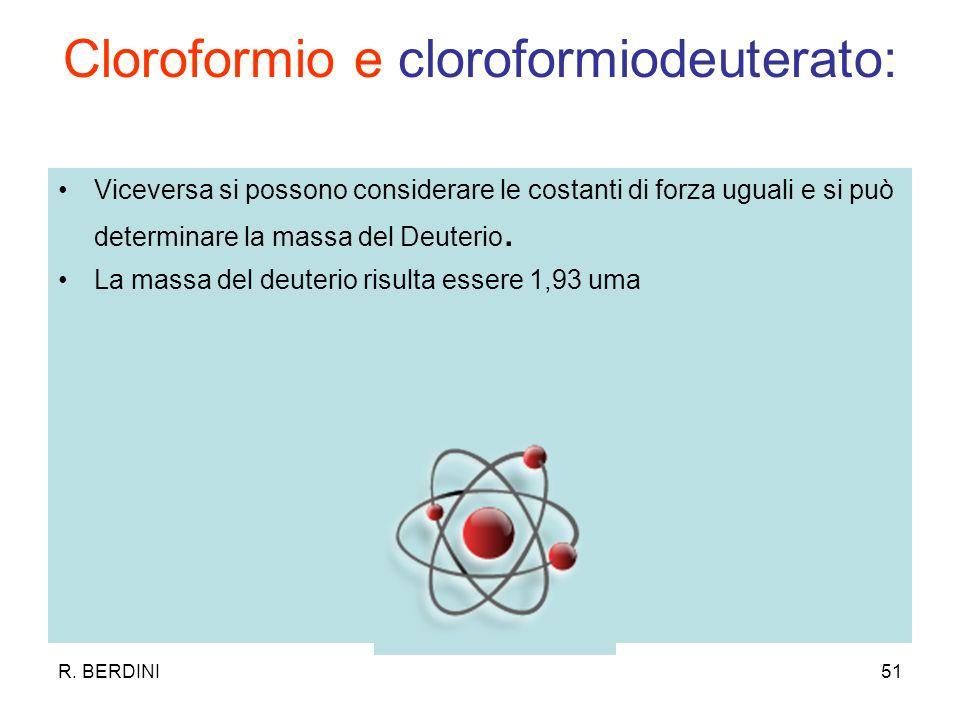 Cloroformio e cloroformiodeuterato: