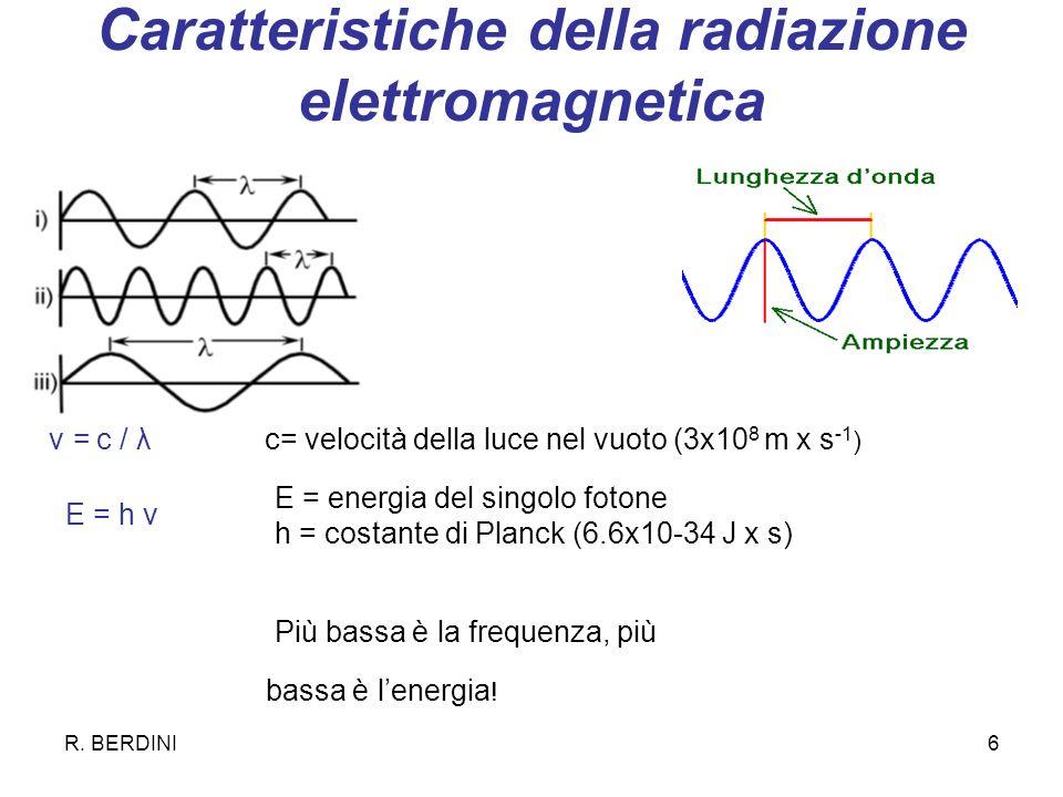 Caratteristiche della radiazione elettromagnetica