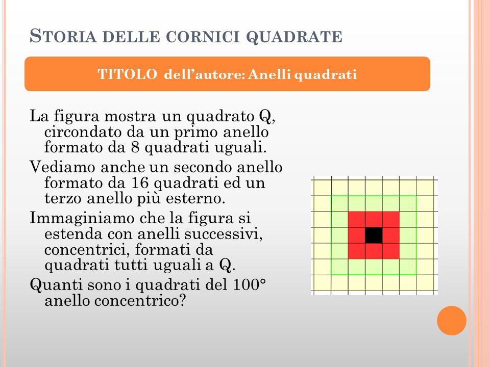 Storia delle cornici quadrate