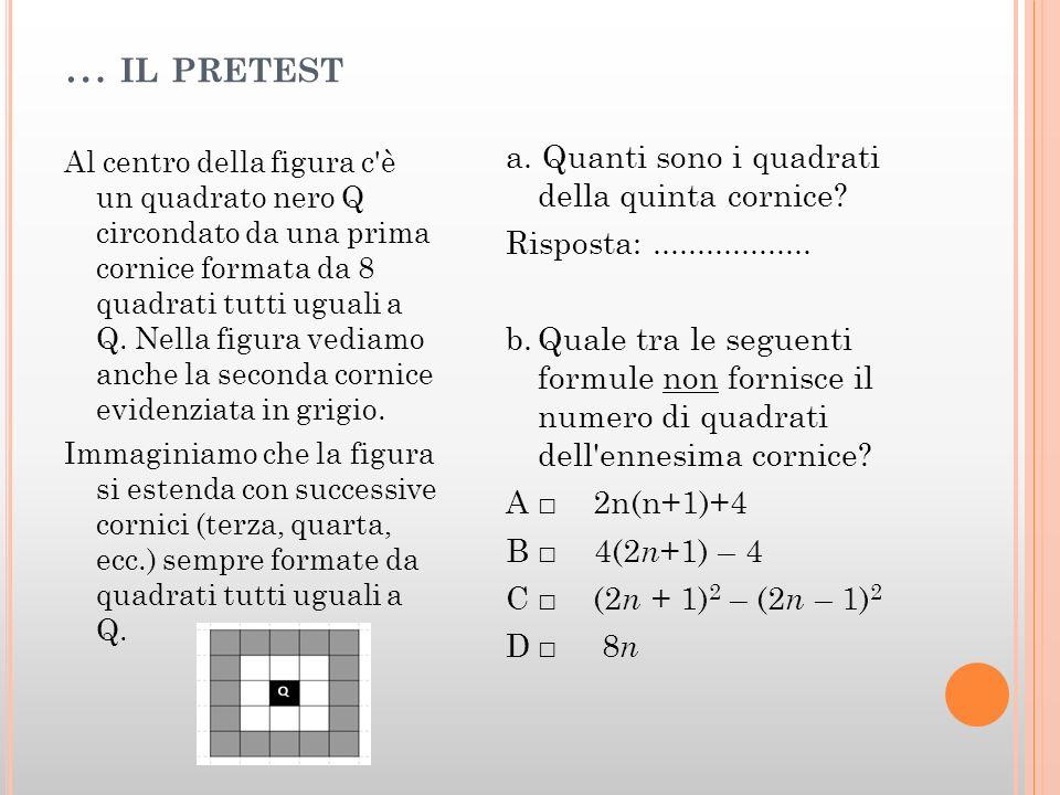 … il pretest a. Quanti sono i quadrati della quinta cornice
