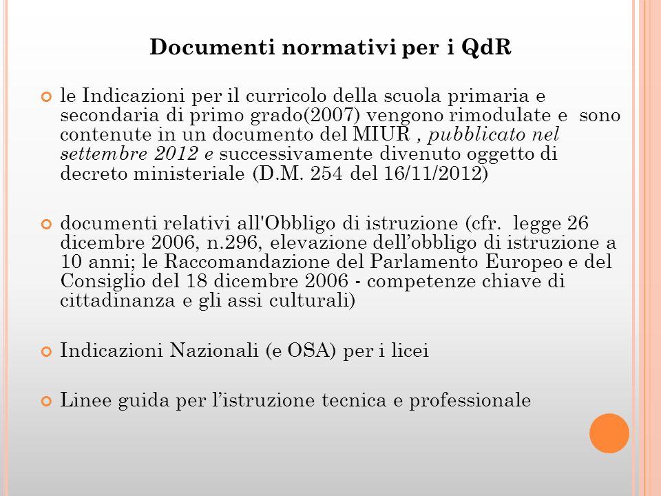 Documenti normativi per i QdR