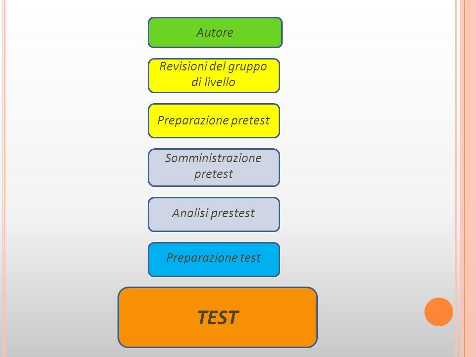 TEST Autore Revisioni del gruppo di livello Preparazione pretest