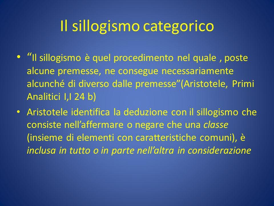 Il sillogismo categorico