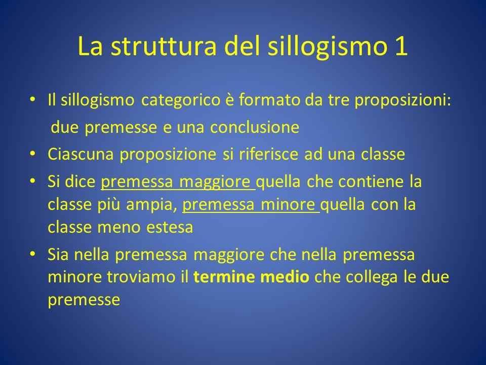 La struttura del sillogismo 1