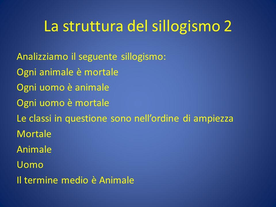 La struttura del sillogismo 2