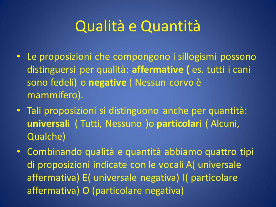 Qualità e Quantità