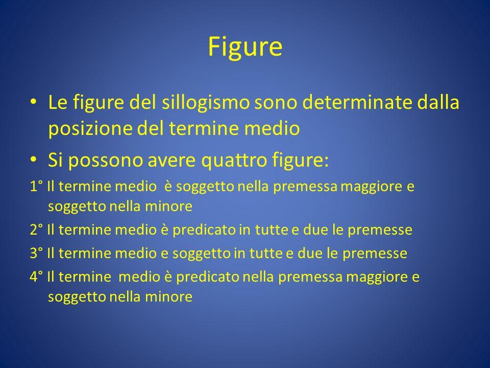 Figure Le figure del sillogismo sono determinate dalla posizione del termine medio. Si possono avere quattro figure:
