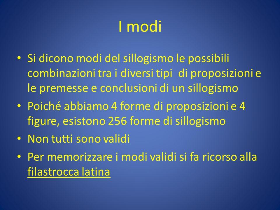 I modi Si dicono modi del sillogismo le possibili combinazioni tra i diversi tipi di proposizioni e le premesse e conclusioni di un sillogismo.
