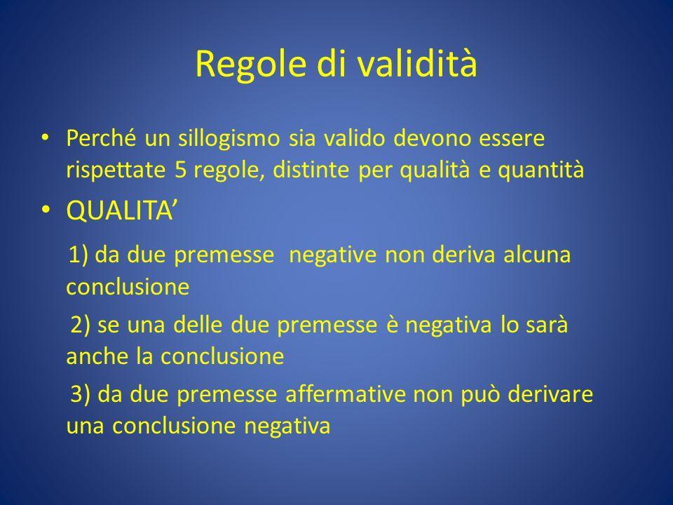 Regole di validità QUALITA'