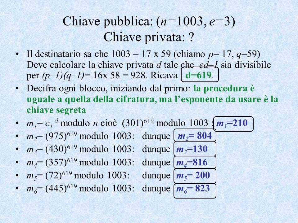 Chiave pubblica: (n=1003, e=3) Chiave privata: