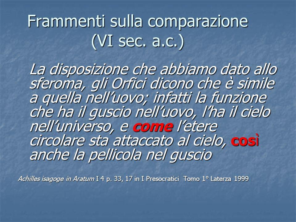 Frammenti sulla comparazione (VI sec. a.c.)