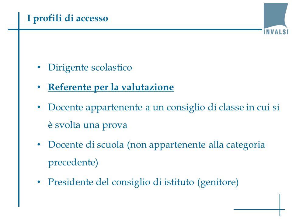 I profili di accesso Dirigente scolastico. Referente per la valutazione.