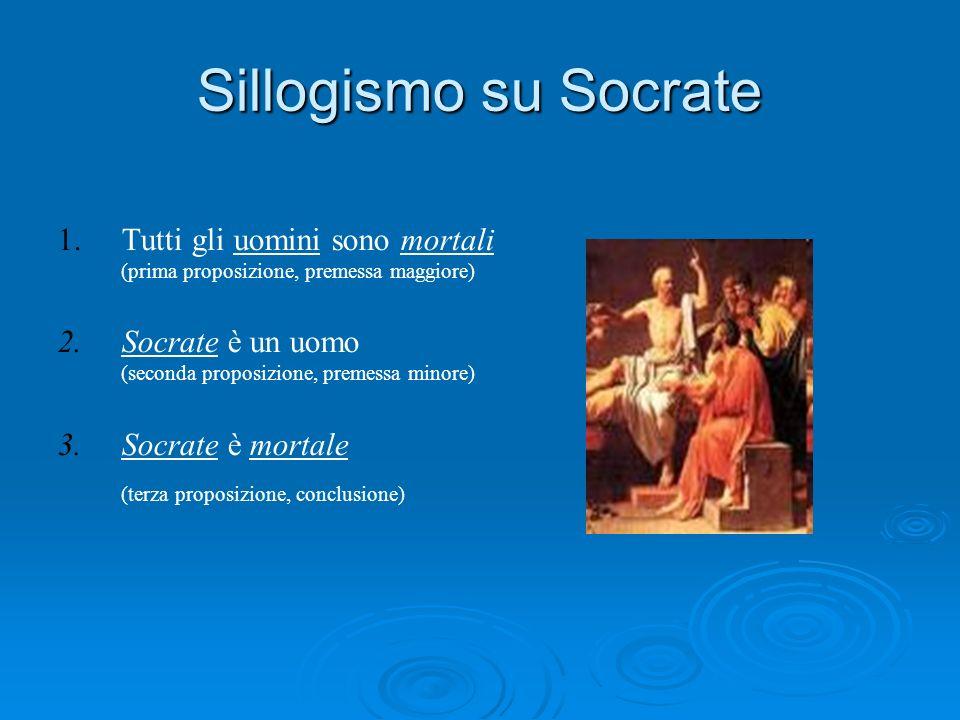 Sillogismo su SocrateTutti gli uomini sono mortali (prima proposizione, premessa maggiore)