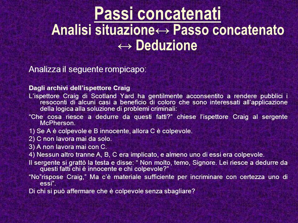 Passi concatenati Analisi situazione↔ Passo concatenato ↔ Deduzione