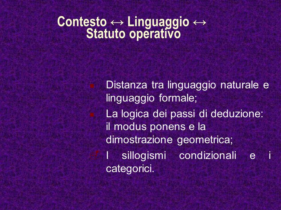 Contesto ↔ Linguaggio ↔ Statuto operativo