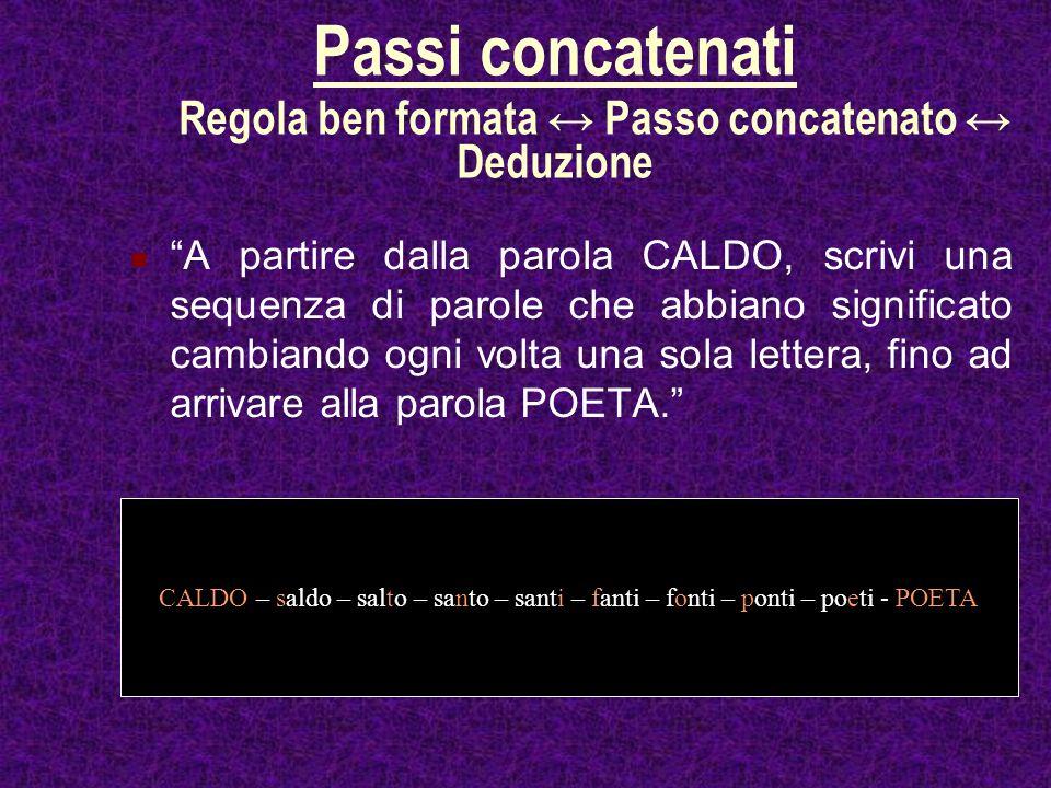Passi concatenati Regola ben formata ↔ Passo concatenato ↔ Deduzione