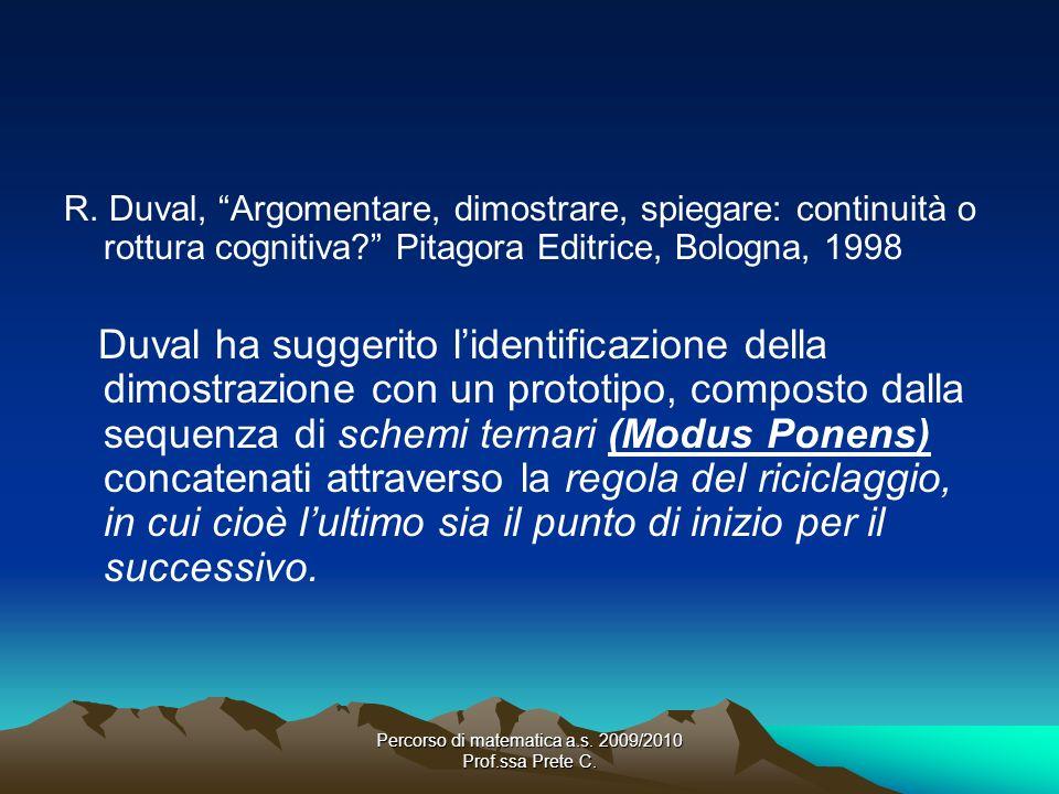 Percorso di matematica a.s. 2009/2010 Prof.ssa Prete C.