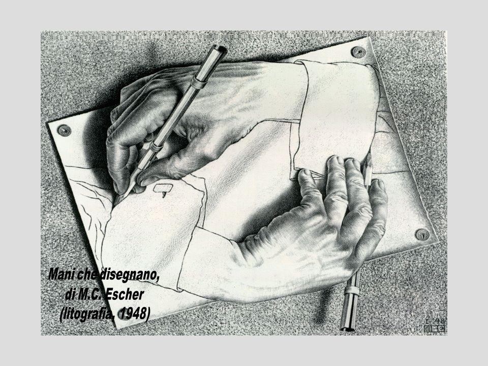 Mani che disegnano, di M.C. Escher (litografia, 1948)