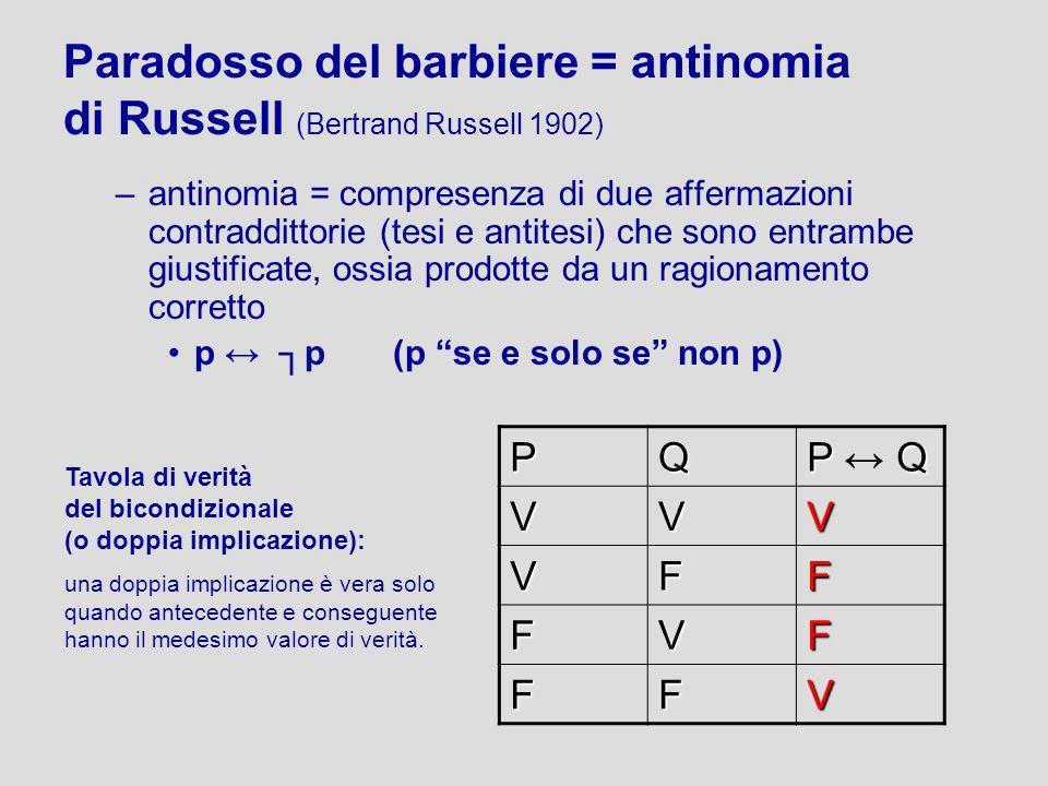 Paradosso del barbiere = antinomia di Russell (Bertrand Russell 1902)