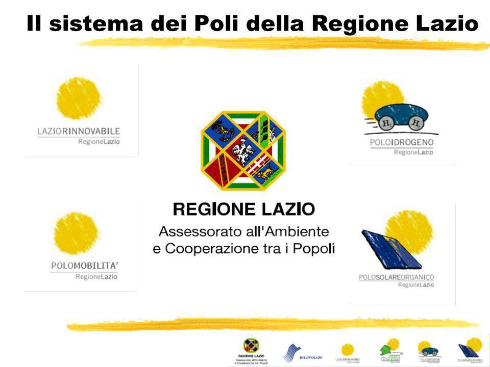 Il sistema dei Poli della Regione Lazio