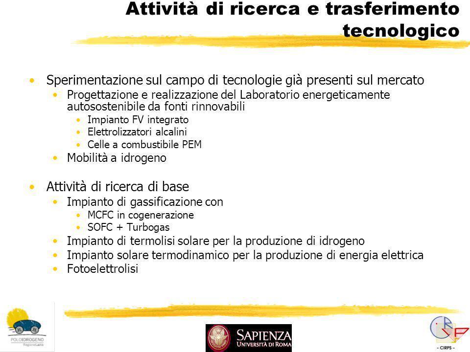 Attività di ricerca e trasferimento tecnologico