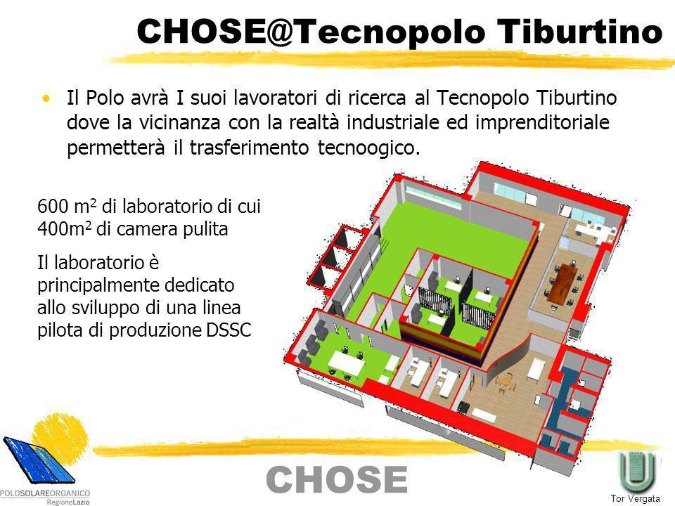 CHOSE@Tecnopolo Tiburtino
