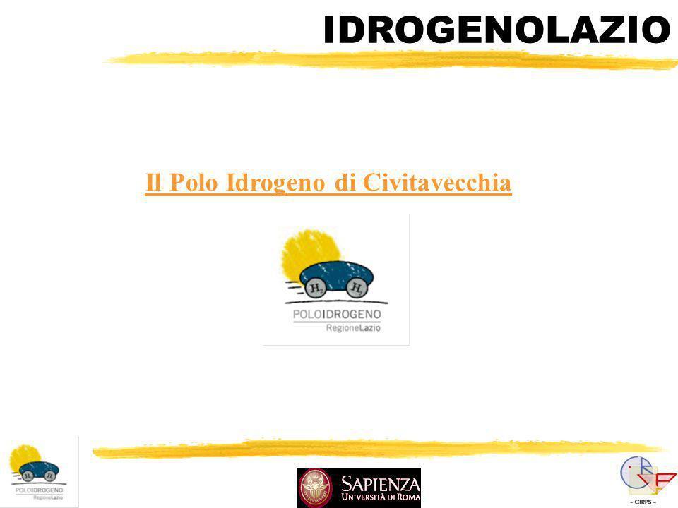 Il Polo Idrogeno di Civitavecchia