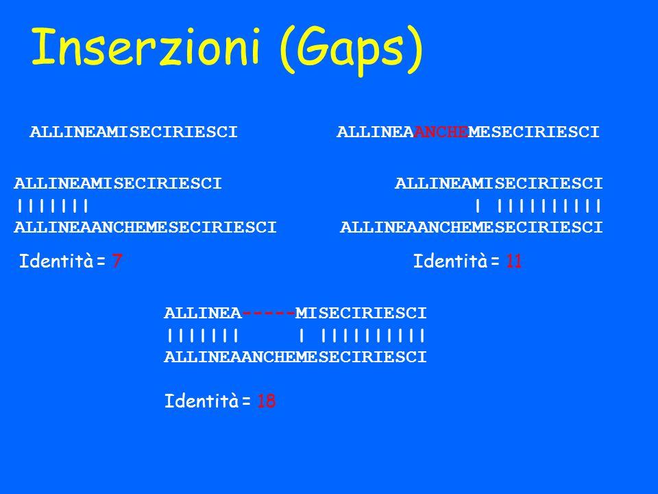 Inserzioni (Gaps) ALLINEAMISECIRIESCI ALLINEAANCHEMESECIRIESCI