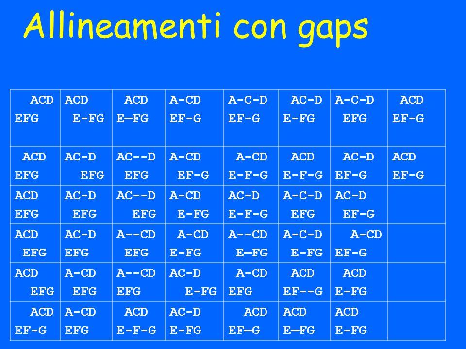 Allineamenti con gaps ACD EFG E-FG E—FG A-CD EF-G A-C-D AC-D AC--D