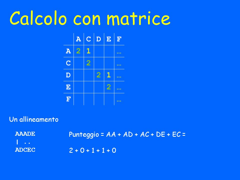 Calcolo con matrice A C D E F 2 1 … Un allineamento AAADE