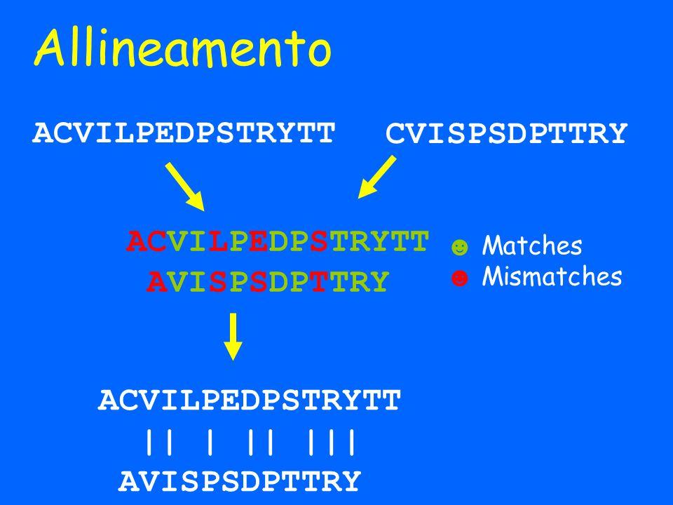 Allineamento ACVILPEDPSTRYTT CVISPSDPTTRY ACVILPEDPSTRYTT AVISPSDPTTRY
