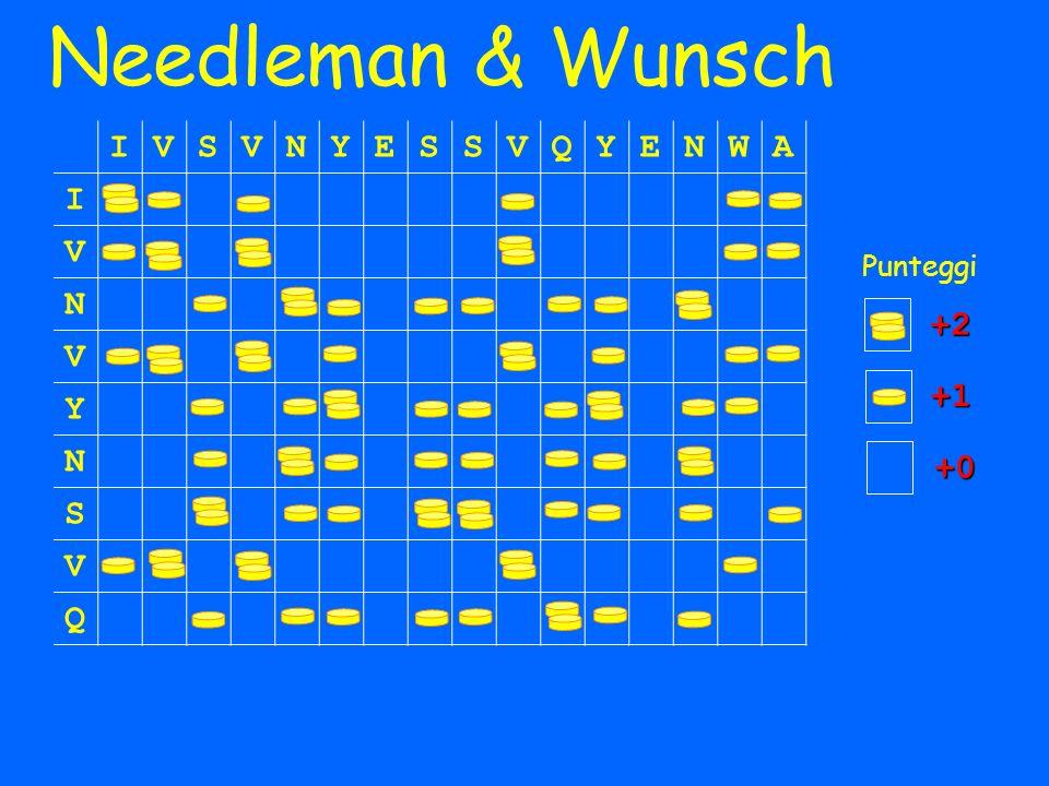 Needleman & Wunsch I V S N Y E Q W A Punteggi +2 +1 +0