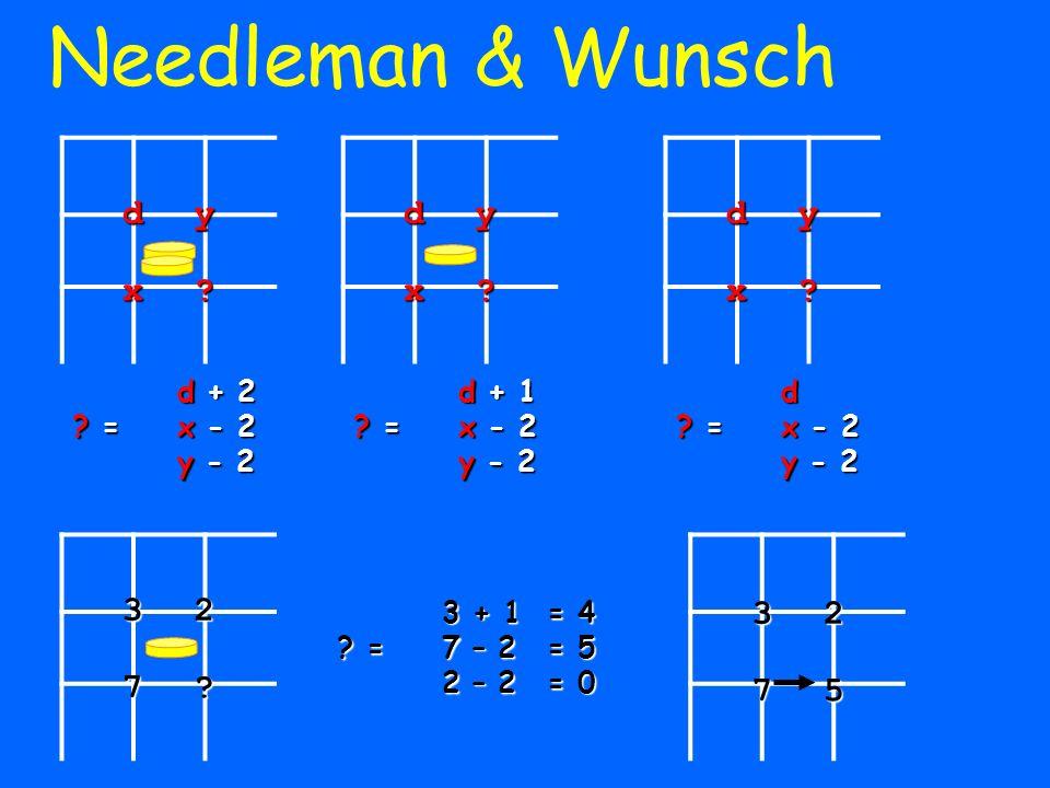 Needleman & Wunsch d y x d y x d y x 3 2 7 3 2 7 5 d + 2
