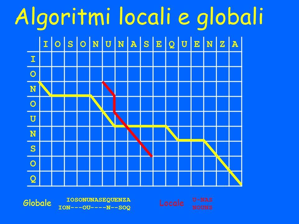 Algoritmi locali e globali