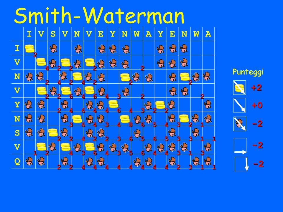 Smith-Waterman I V S N E Y W A Q 2 4 6 3 8 5 1 Punteggi +2 +0 -2 -2 -2