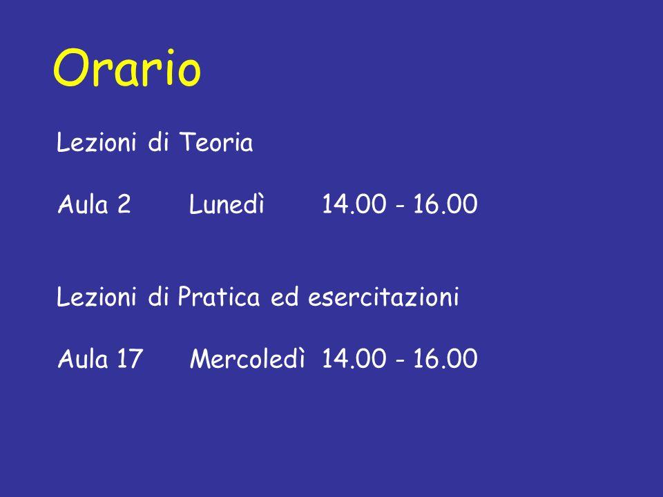 Orario Lezioni di Teoria Aula 2 Lunedì 14.00 - 16.00