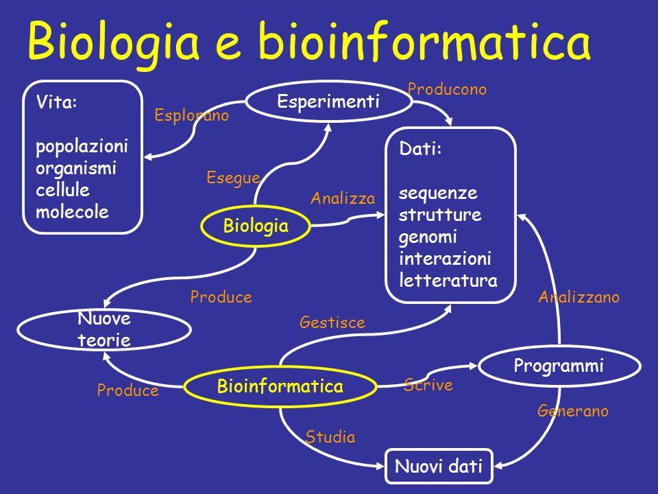 Biologia e bioinformatica