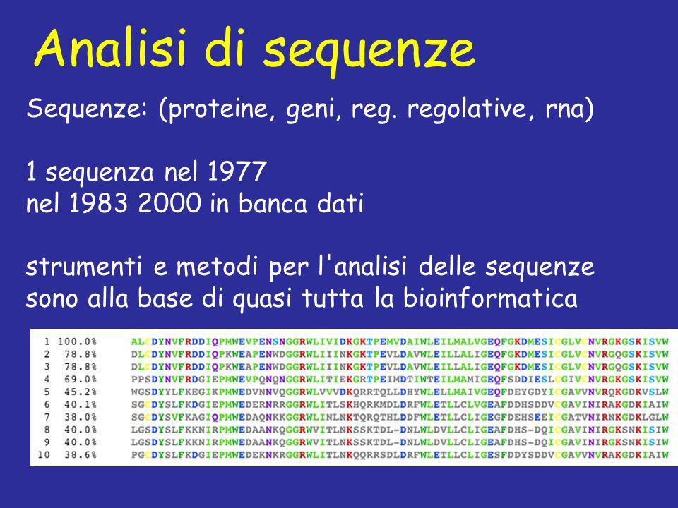 Analisi di sequenze Sequenze: (proteine, geni, reg. regolative, rna)